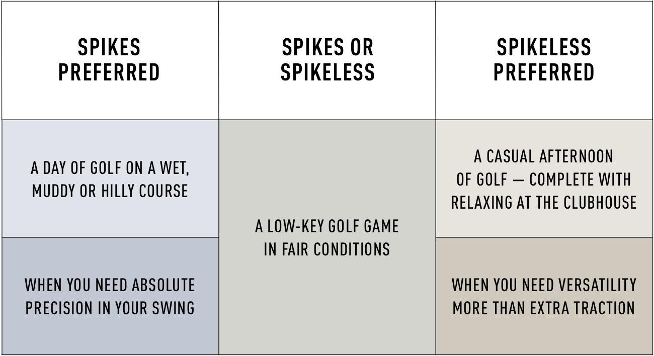 SEO-Spike-vs-Spikeless-Body-Image-6