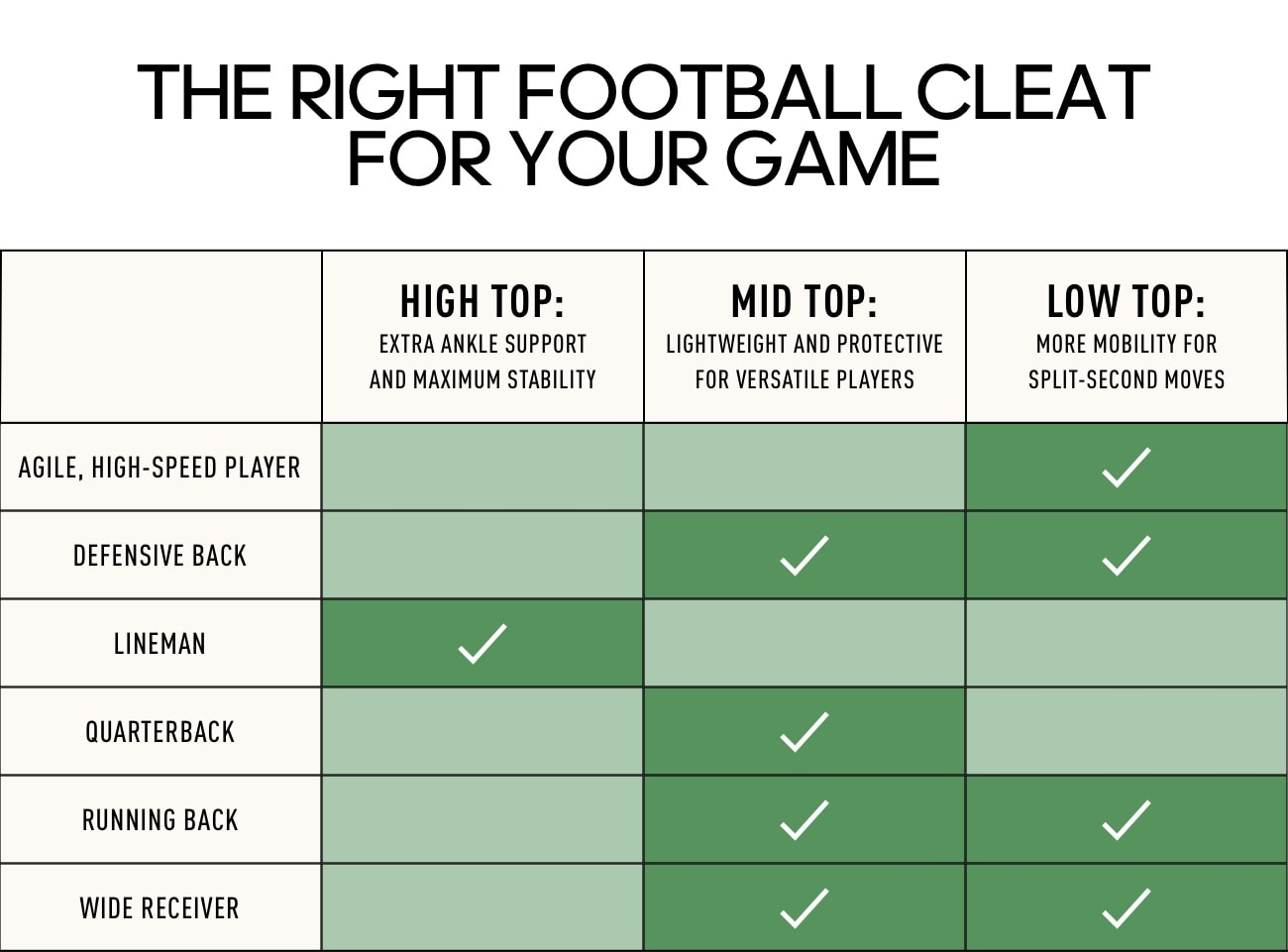 SEO-football-cleat-buying-guide-body-image-3